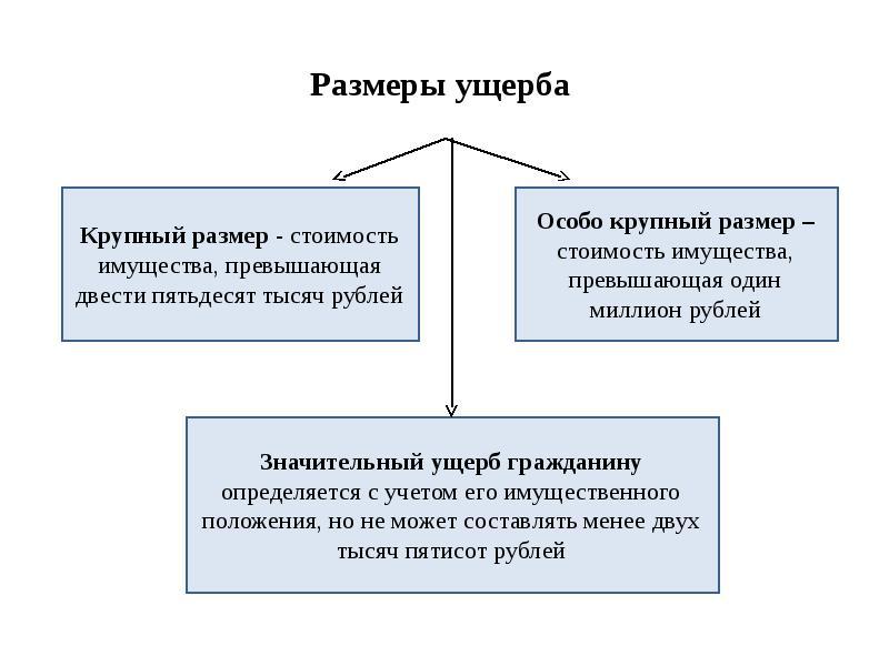statya-158-uk-rf