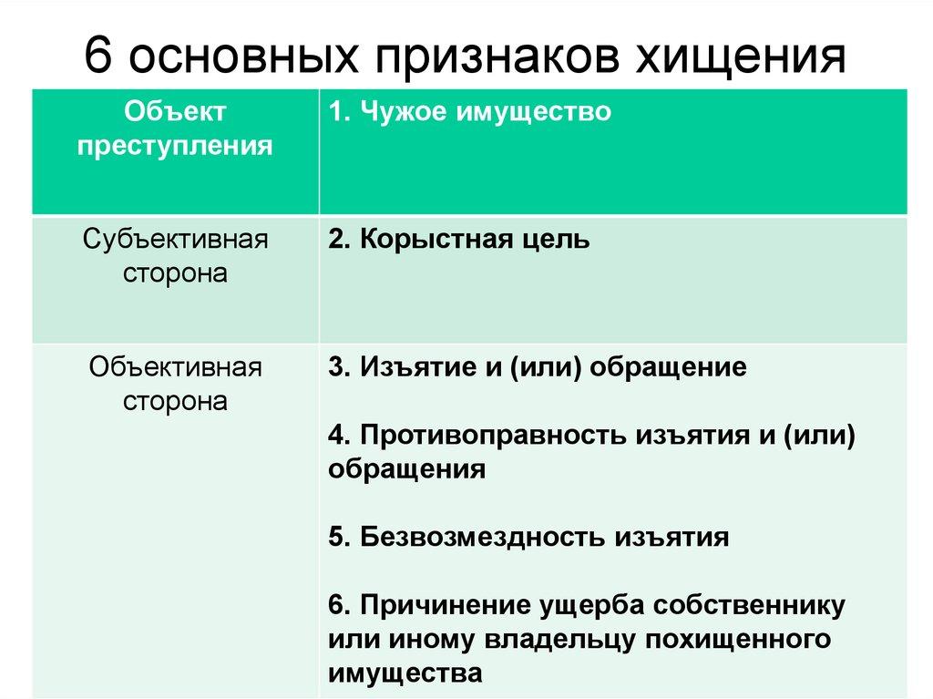 krazha-statya-158-uk-rf